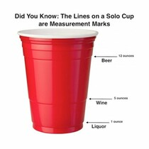 Solo Cups Actually Have Meaning