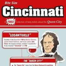 Cincinnati FACTS!