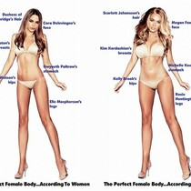[Photo] The perfect female body according to men and women