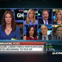 Nathan's Take: Fed serious about inflation & interest rates?