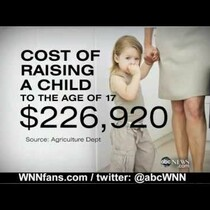 The Average Parent Spends WHAT on Their Kids??