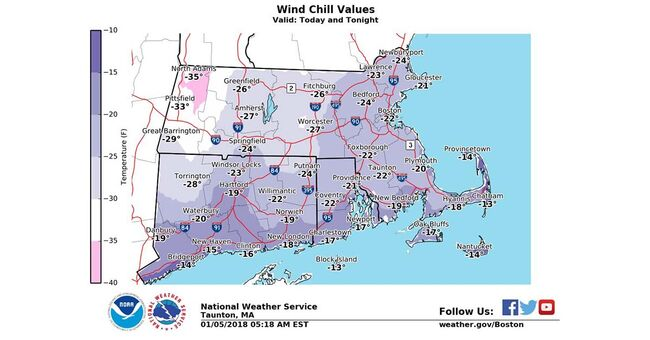 nws wind chill