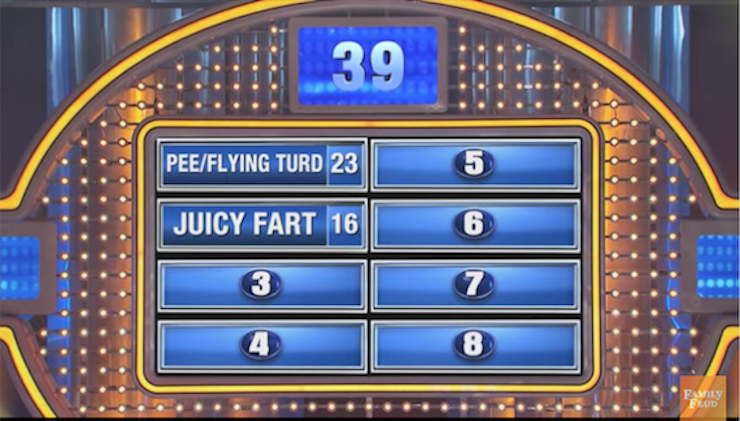 Family Feud Question Has Some Very Nasty Answers | Most