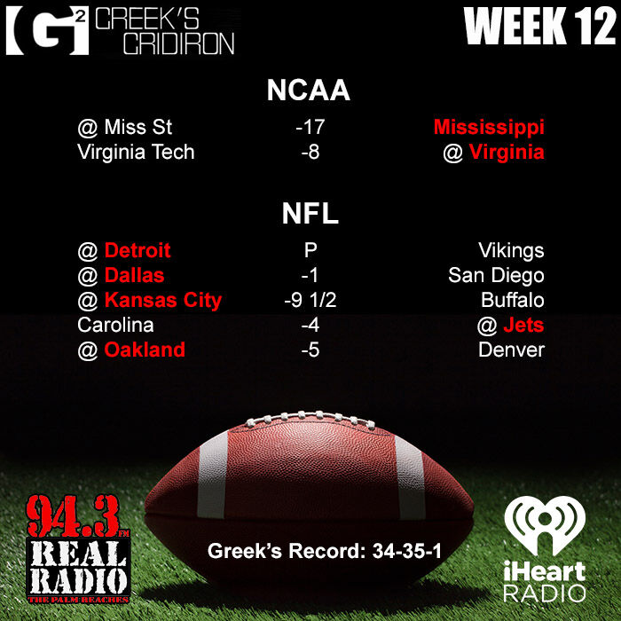 Greek's Gridiron Week 12