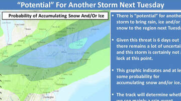 Storm Center - New England Could See Another Coastal Storm Tuesday