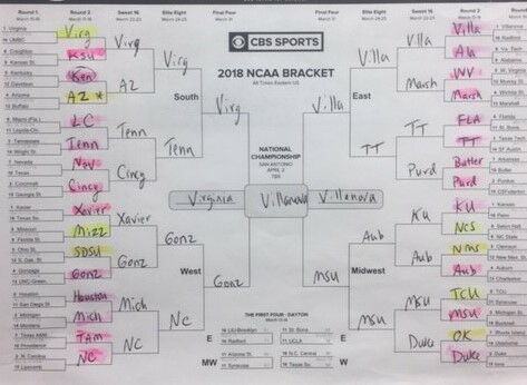 Pitz Picks After Day 2 of NCAA Tournament