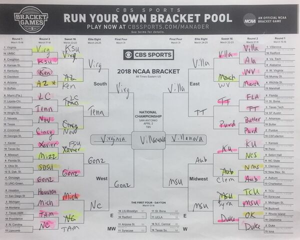 PITZ PICKS: Updated NCAA Tournament (busted) Bracket