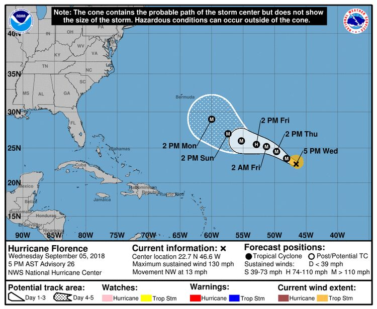 Hurricane Florence Now A Category 4 Storm
