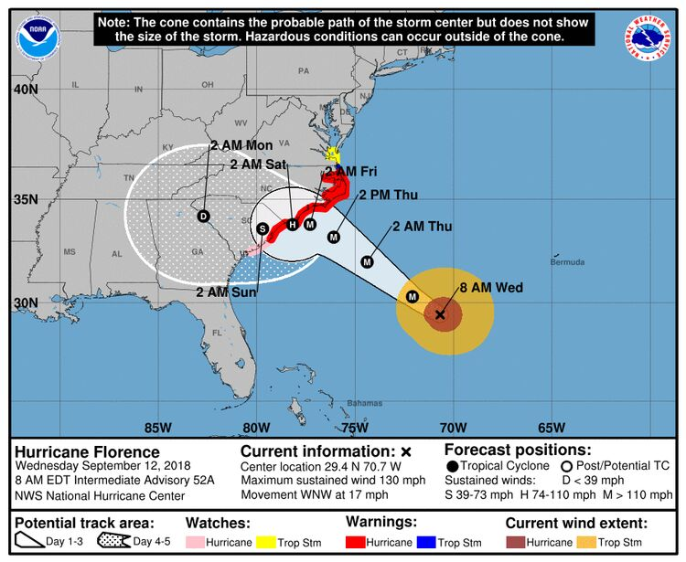 Hurricane Florence 9/12/18 8AM