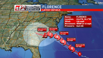 Operation Stormwatch - Florence Called Extremely Dangerous Major Hurricane As It Approaches