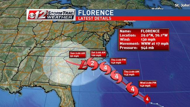 """Florence Called """"Extremely Dangerous Major Hurricane"""" As It Approaches"""