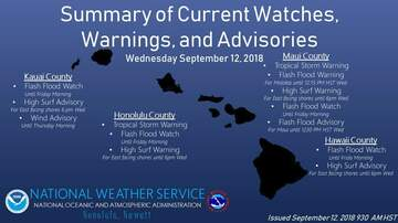 Hawaii Storm Watch - Olivia Watches, Warnings, & Advisories