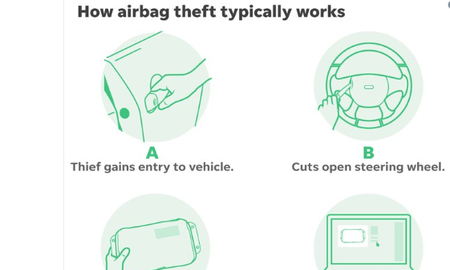 BC - Criminals Are Stealing Air Bags And You'll Be Shocked As To Why