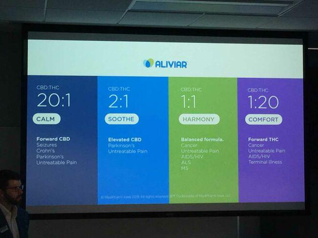 Iowa's first medical marijuana Aliviar ready for sales