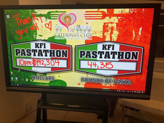 •	The 8th Annual KFI PastaThon to benefit Caterina's Club raised a record setting $442,304!