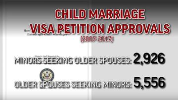 Deuce - US Approving Thousands of Child Brides From Foreign Countries?