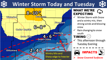WOC-AM Local News Blog - Winter Storm today, up to 6 snow in Quad Cities SNOW MAPS