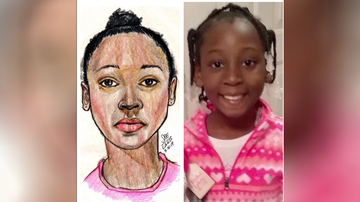 Crime and Punishment - California Police Identify 9-Year-Old Found in Duffel Bag