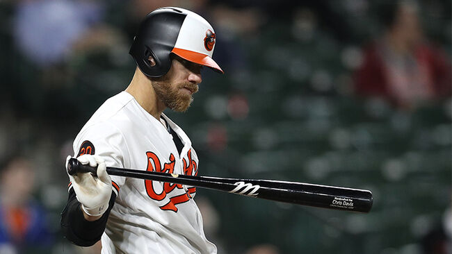Chris Davis #19 of the Baltimore Orioles bats against the Oakland Athletics during the seventh inning at Oriole Park at Camden Yards on April 8, 2019 in Baltimore, Maryland.