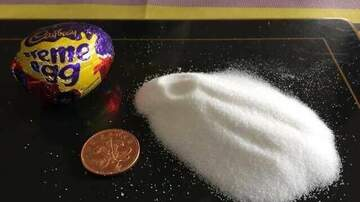 Klinger - EASTER CANDY ALERT: How Much Sugar In One Cadbury Creme Egg?