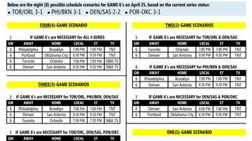 Bree - SPURS-- NBA Playoff Scenarios for Game 6