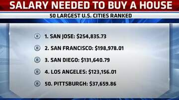 Lady La - This Is How Much You Need To Make To Afford A Home In 50 Largest Cities