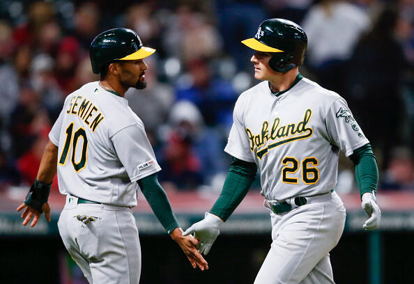 A's Hold Off Indians Comeback Attempt with 6-4 Win