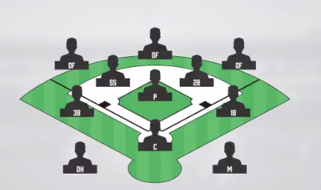 Lance McAlister - Love this! Dayton Dragons fans picked their all-time team
