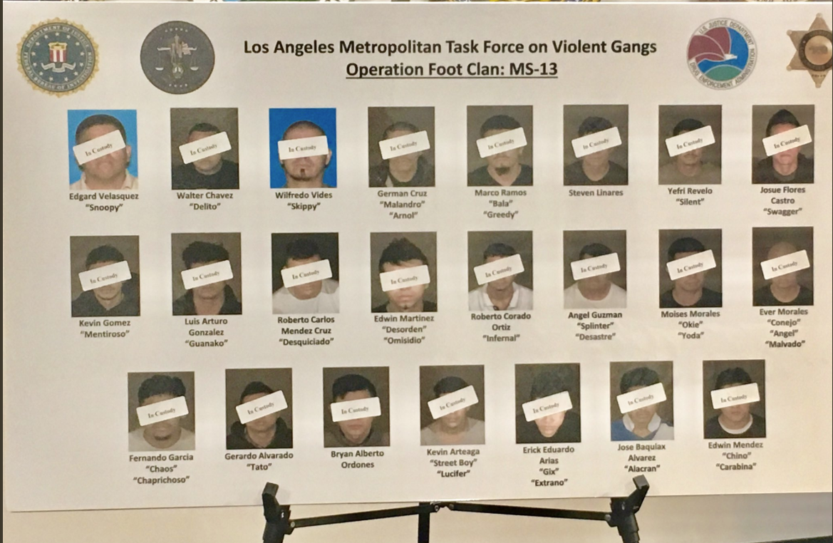San Fernando Valley MS-13 Members Charged With Murders, Drug Trafficking
