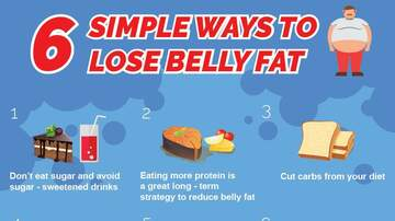 Whiskey and Randy - Here are a Few Tips to Get Rid of Belly Fat!