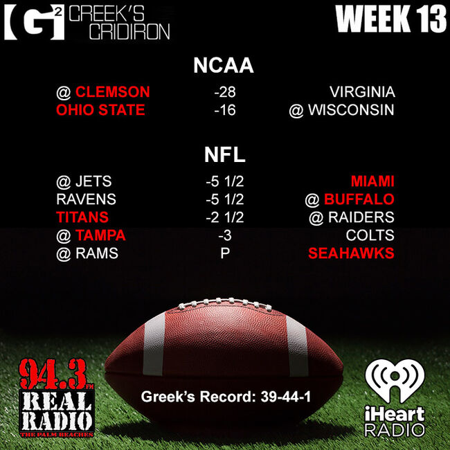 2019 Greek's GridIron - Week 13