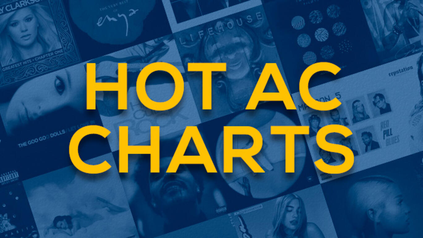 Check Out This Week's Top Songs