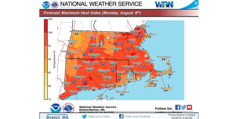 national weather service heat advisory temperatures