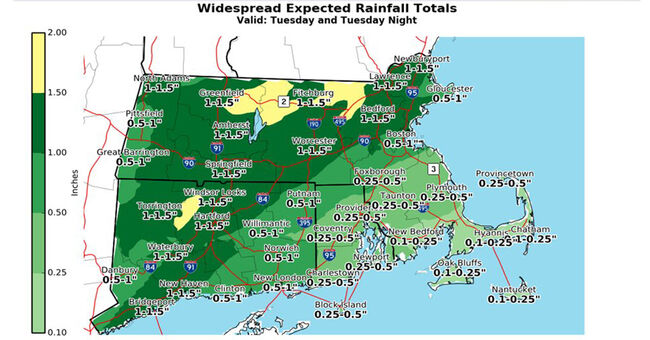 national weather service rainfall