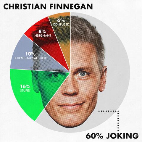 60% Joking