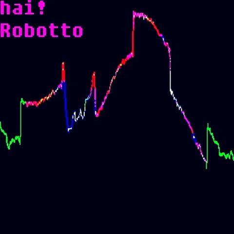 hai! Robotto