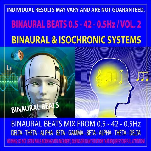 Binaural & Isochronic Systems