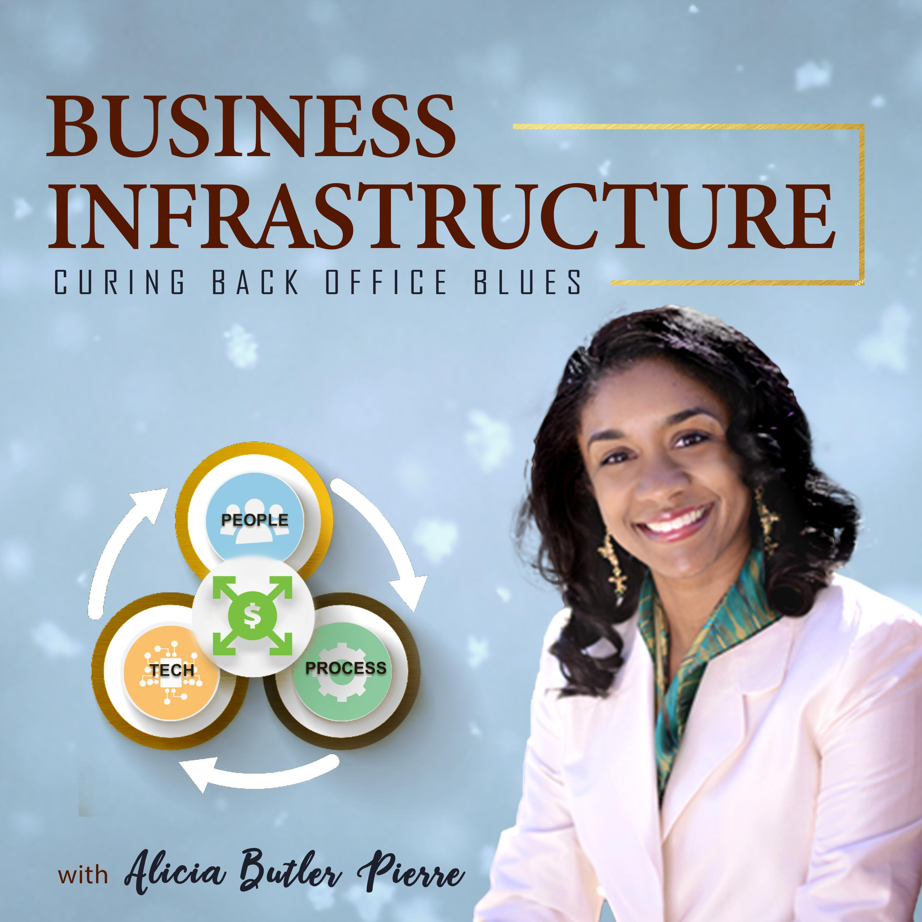 Business Infrastructure - Curing Back Office Blues